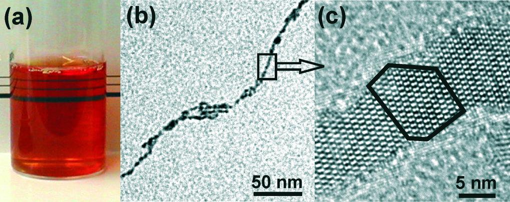 a) Fotografie einer Dispersion von Dopamin-funktionalisierten Titanoxid-Nanopartikeln in Wasser, b) transmissionselektronenmikroskopische (TEM) Aufnah
