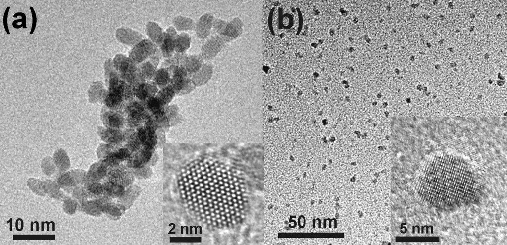 TEM-Aufnahmen von a) HfO2- und b) BaTiO3-Nanopartikeln. Inset: Einzelne Partikel in Hochauflösung.