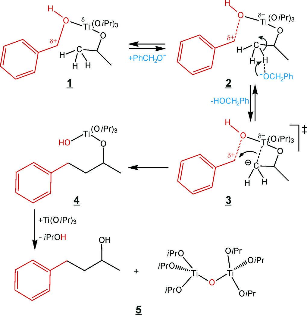 Vorgeschlagener Reaktionsmechanismus für die gleichzeitige Bildung von BaTiO3-Nanopartikeln und 4-Phenyl-2-butanol: Koordination von Benzylalkohol ans