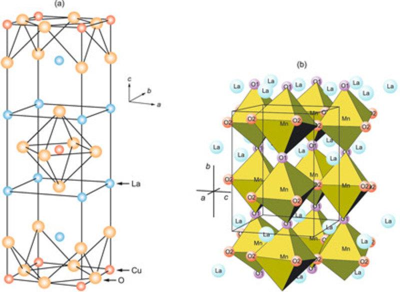 Kristallstruktur der Basisverbindungen (a) La<sub>2</sub>CuO<sub>4</sub>  und (b) LaMnO<sub>3</sub>.