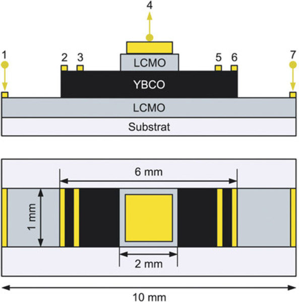 Schema der Probengeometrie für die Injektion spinpolarisierter Quasiteilchen (Seitenansicht und Ansicht von oben).