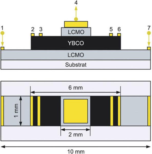 Ferromagnetismus und Supraleitu | Max-Planck-Gesellschaft