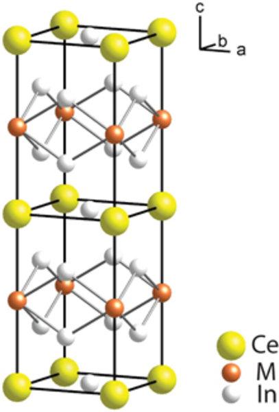 Kristallstruktur der intermetallischen Verbindungen vom Typ CeMIn5 (M = Co, Ir). Die Schichtstruktur ist deutlich zu erkennen.