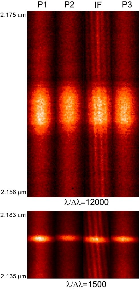 Spektral dispergierte Michelson-Interferenzstreifen von η Car, die mit dem VLTI-AMBER-Instrument aufgenommen wurden. Das obere und untere Bild besteht