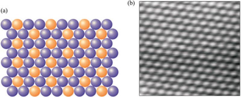 (a) Schematische Darstellung der Wismuth-Silber-Oberflächenlegierung. Jedes dritte Silberatom (blau) ist durch ein Wismuthatom (orange) ersetzt. (b) T