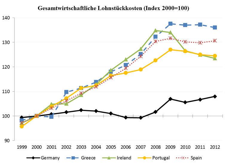 © Max-Planck-Institut für Gesellschaftsforschung