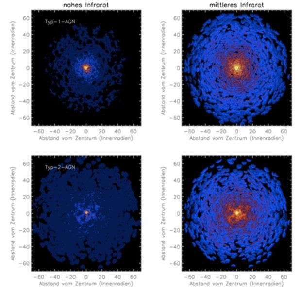 Strahlungstransport-Simulationen von klumpigen Staubtori in Akiven Galaxienzentren im nahen (2 µm, linke Spalte) und mittleren Infrarot (12 µm, rechte