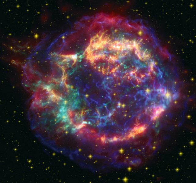 Falschfarbenbild von Cassiopeia A, aufgenommen mit dem Röntgensatelliten CHANDRA (blau und grün), dem Weltraumteleskop HUBBLE im Optischen (gelb) und