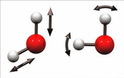 <strong>Abb. 1:</strong> Schwingungen des H<sub>2</sub>O-Wassermoleküls. Sauerstoffatome sind rot gekennzeichnet, Wasserstoffatome weiß. links: O-H St