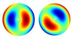 <strong>Abb 1: </strong>12. Eigenmode des FE-Modells (Dimension 83.508) des Sekundärspiegels des LBT. Links: Exakt, rechts: Mit dem reduzierten Model