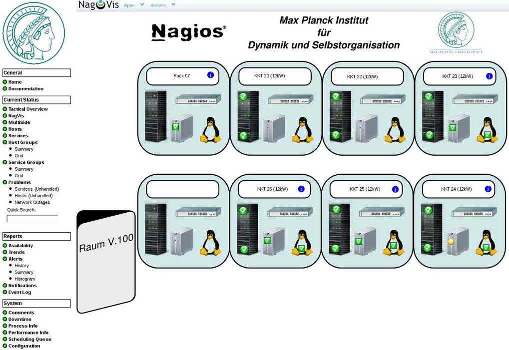 <strong>Abb. 3:</strong> Nagios-System zum integrierten Monitoring der Infrastruktur und der Rechenanlagen.