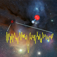 <p>The colourful rho Ophiuchi star formation region, about 400 light-years from Earth. The position of the low-mass protostar IRAS16293-2422 towards which interstellar deuterated hydroxyl OD has been detected is marked with a red circle. The spectrum, observed with GREAT onboard SOFIA, displays the molecule's emission at 1.3915 Terahertz (or 0.215 mm wavelength). OD, an isotopic substitute of hydroxyl (OH) with the hydrogen atom replaced by the heavier deuterium, is an important marker in the formation of interstellar water and may serve as a chemical clock in the early star formation process. The bright yellowish star in the bottom left is Antares, one of the brightest stars in the sky. Below and to Antares' right is the globular cluster Messier 4.</p>