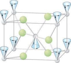 """""""Momentaufnahme"""" einer Spinwelle im Antiferromagnet MnF2. Gezeigt wird eine Grundeinheit des MnF2-Kristalls: Die grauen Kugeln stellen Mn2+-"""