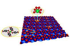 Richtungsentscheidung: Ein Netz aus Eisen und einer organischen Säure ändert sich die Orientierung des magnetischen Stabmagnete an einem Eisenatom, we