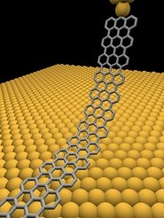 Electric circuit with nanocable: Max Planck researchers from Berlin lift a graphene ribbon from a gold surface with the tip of a scanning tunnelling microscope and investigate how the conductance of the carbon ribbon depends on its length.