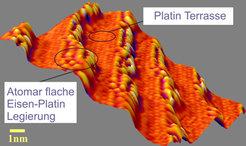 Raster-Tunnel-Mikroskop-Aufnahme einer Platin-Treppe, an deren Stufen sich eine dünne Eisen-Platin-Schicht gebildet hat. Die in Platin gebetteten Eise