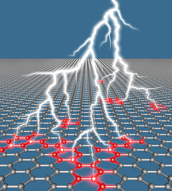 <p>Emitting flashes of light: Graphene, a honeycomb lattice made of carbon atoms, is a suitable material for lasers emitting ultrashort terahertz pulses.<br /> </p>