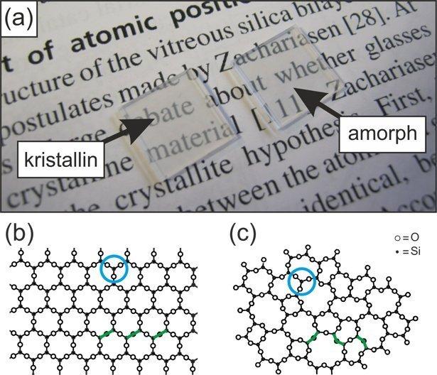 postulates of crystal field theory pdf