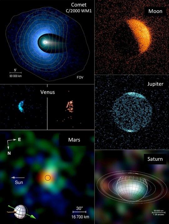 <strong>Abb. 1:</strong> Röntgenaufnahmen von Sonnensystemobjekten. Linke Spalte: Komet C/2000 WM1 mit optischer Aufnahme innen (XMM-Newton, Dennerl <