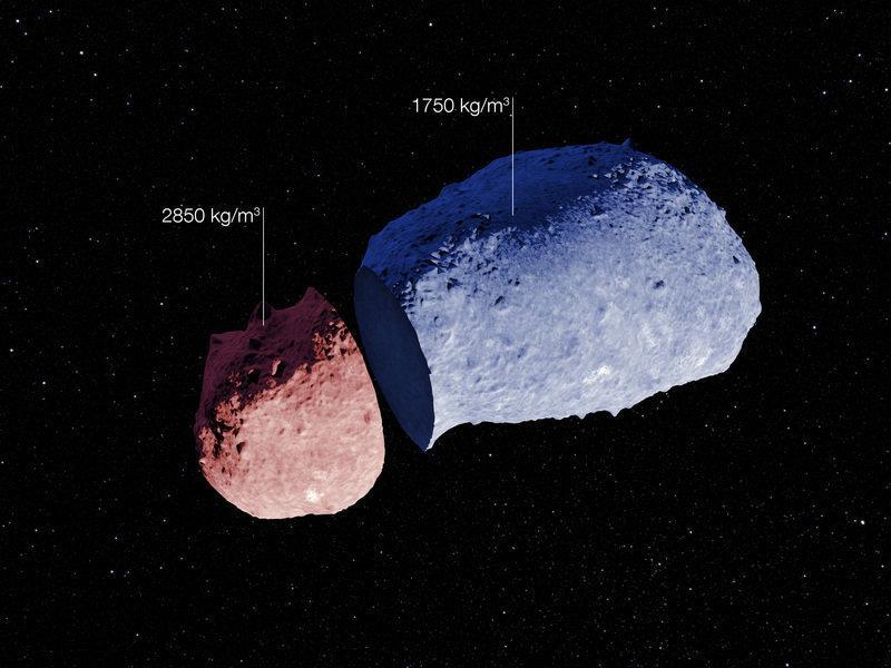 asteroid mit zwei gesichtern max planck gesellschaft. Black Bedroom Furniture Sets. Home Design Ideas