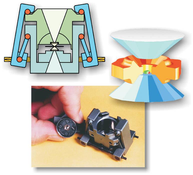 Prinzip der Diamantfenster-Druckzelle. Wesentliche Komponenten sind zwei brillantähnliche Diamantstempel, zwischen denen sich eine Metallfolie (z.B. a