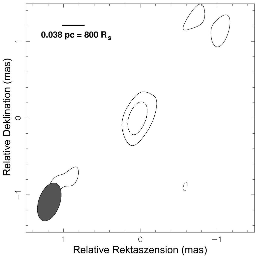 Radiokarte von NGC4261, der bisher schwächsten mit VLBI bei λ3.3 mm gemessenen Quelle. Die relativen Quellenkoordinaten sind angegeben in der Einheit