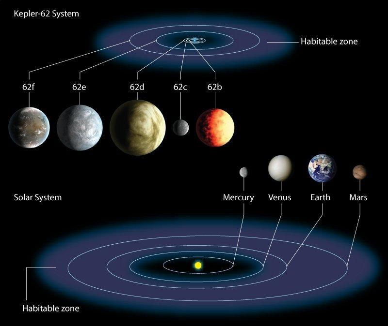 origins of life worlds meet max planck society