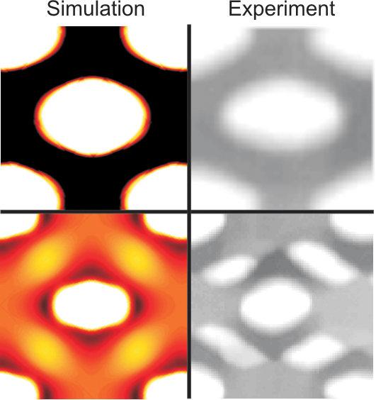 Vergleich von Simulation und Experiment einer Einheitszelle eines zweidimensionalen Quantenpunktfeldes. Die Simulation (links) beschreibt die Verspann