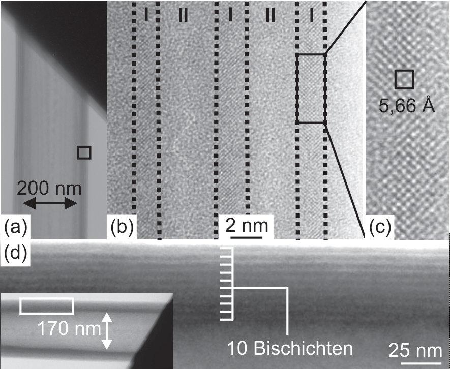 """(a) TEM-Aufnahme einer aufgerollten Nanoröhre. (b) Vergrößerung des in (a) markierten Wandausschnitts. Die mit """"I"""" markierten Bereiche sind geordnet k"""