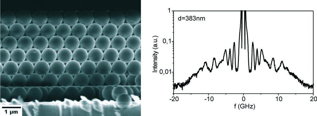 Sekundärelektronenmikroskop-Aufnahme eines synthetischen Opal-Films, der aus 7 geordneten Lagen von PS-Kugeln besteht (links) und sein Brillouin-Licht