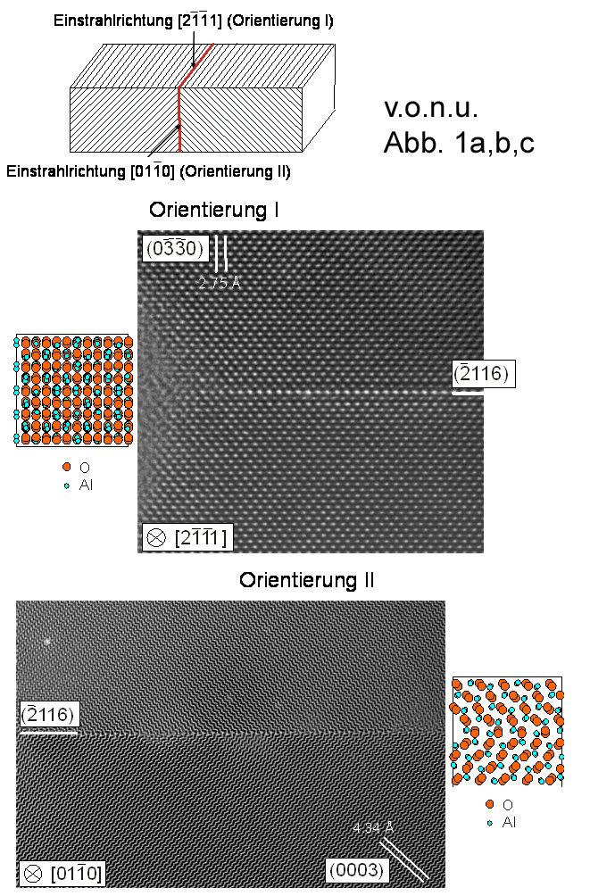 Hochauflösende transmissionselektronenmikroskopische Untersuchungen zur Struktur einer künstlich hergestellten Grenzfläche zwischen zwei einkristallin