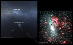 <p>New sources in sight: optical image of the Milky Way and a composite image (optical, H<sub>α</sub>) of the Large Magellanic Cloud with superimposed H.E.S.S. sky maps. You can see the supernova remainder N 132D, the pulsar wind nebula N 157 B and the superbubble 30 Doer C.  </p>