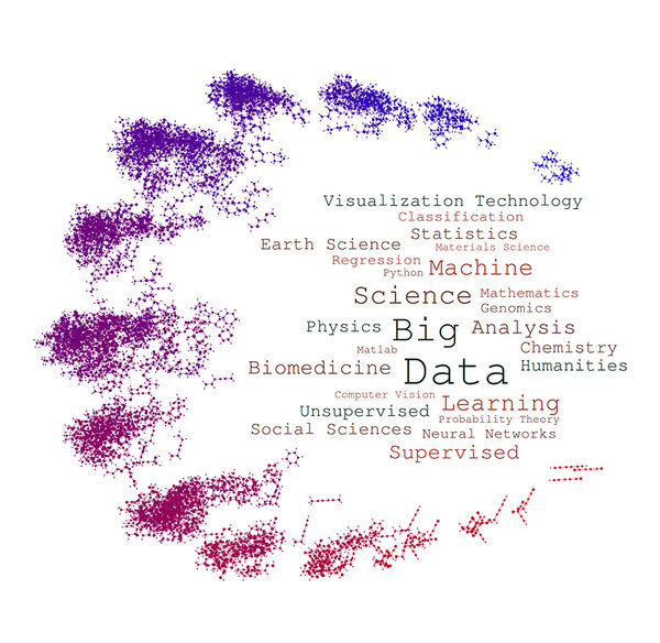 Tag cloud of Big Data for the sciences © WordItOut.com