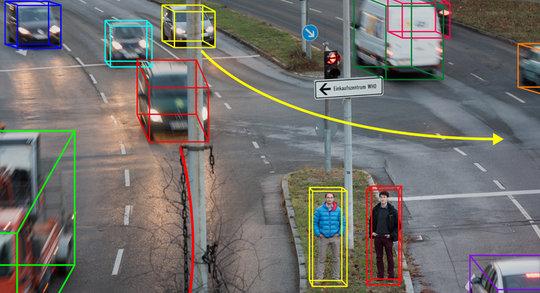 Objekte erkannt: Eine Art Weltwissen hilft einer Software zum einen, Personen und Autos zu identifizieren, auch wenn diese teilweise verborgen sind. Z